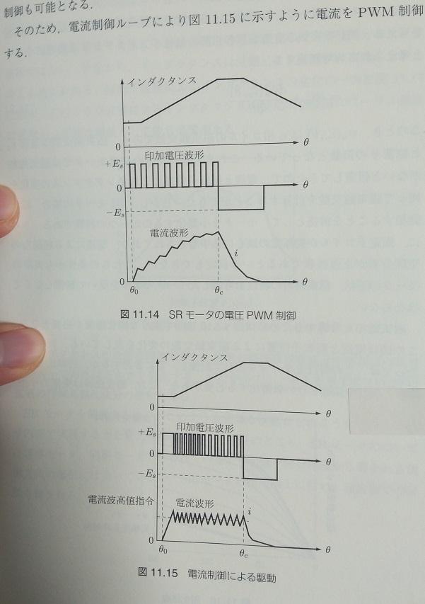 ブラシレスモータの仕組みや制御方法5