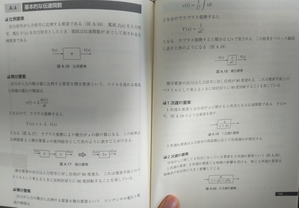 ブラシレスモータの仕組みや制御方法6