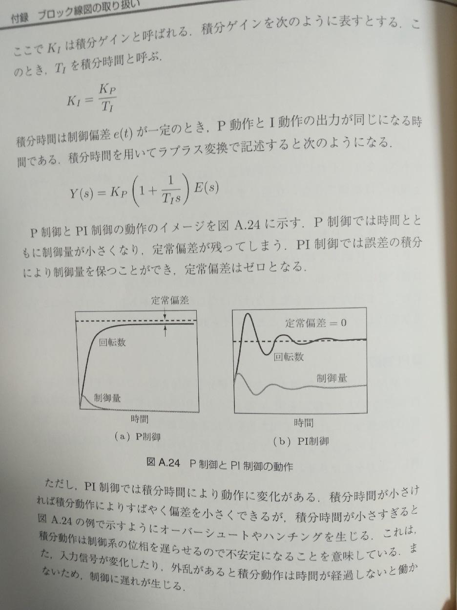 ブラシレスモータの仕組みや制御方法8