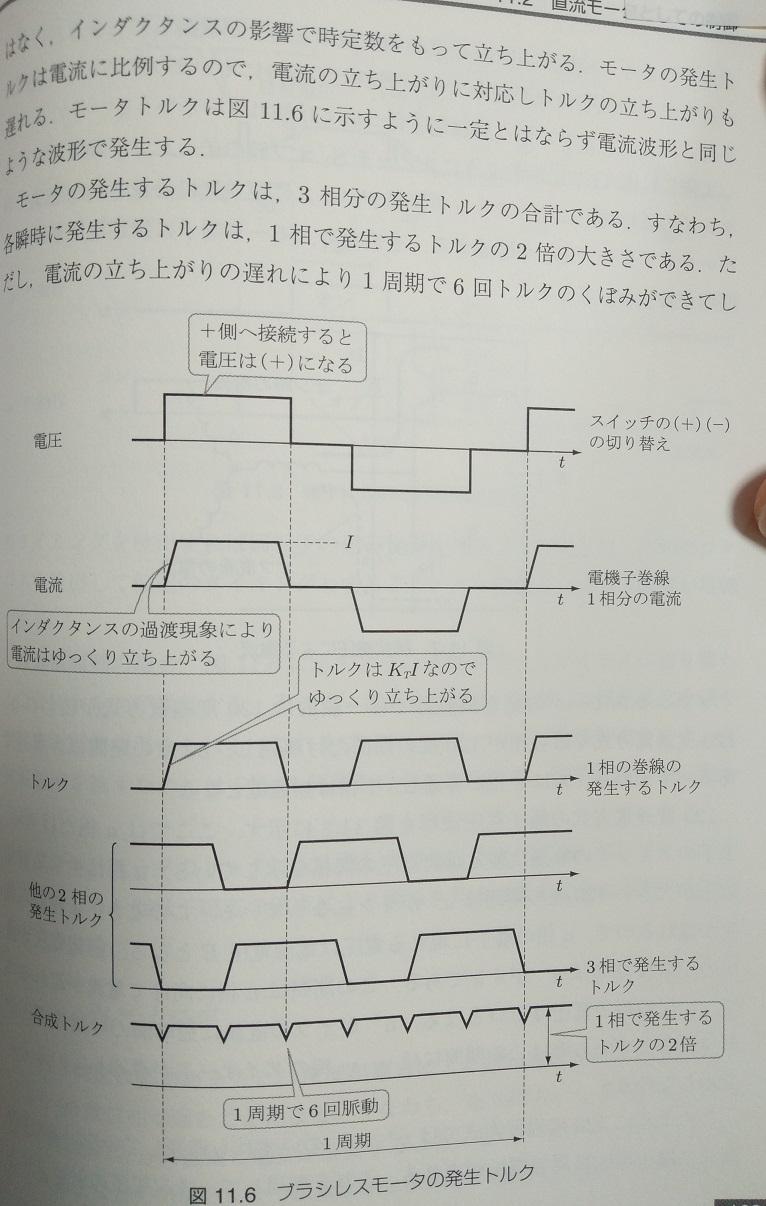 ブラシレスモータの仕組みや制御方法2