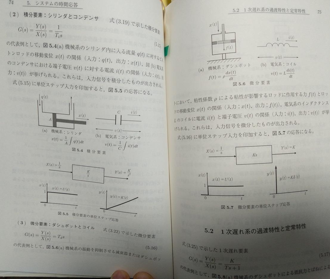 フィードバック制御4