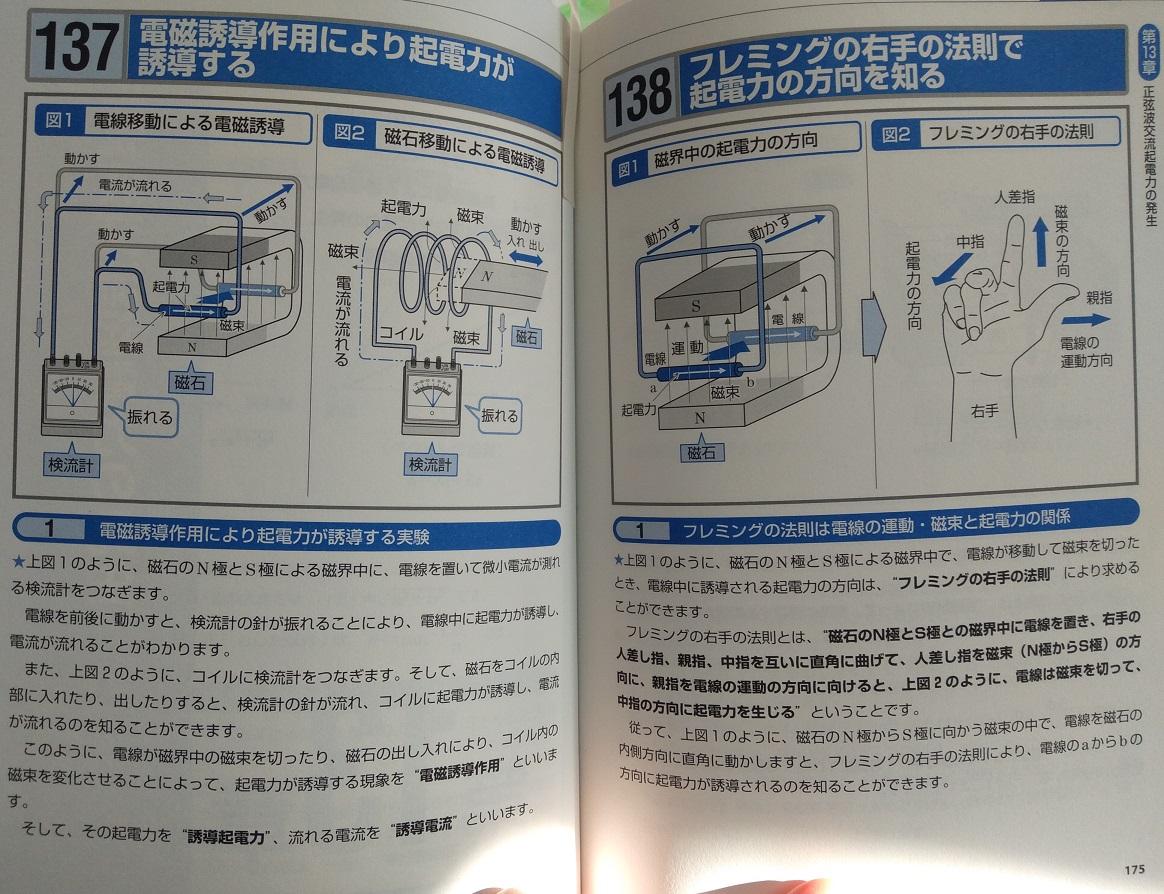 完全図解電気回路1