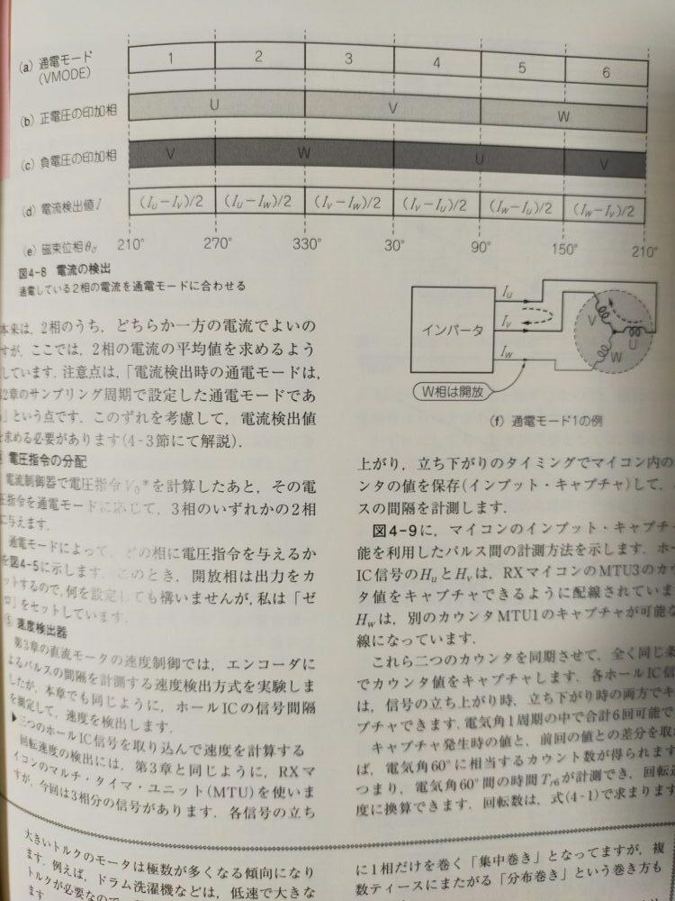 高トルク&高速応答センサレスモータ制御技術2