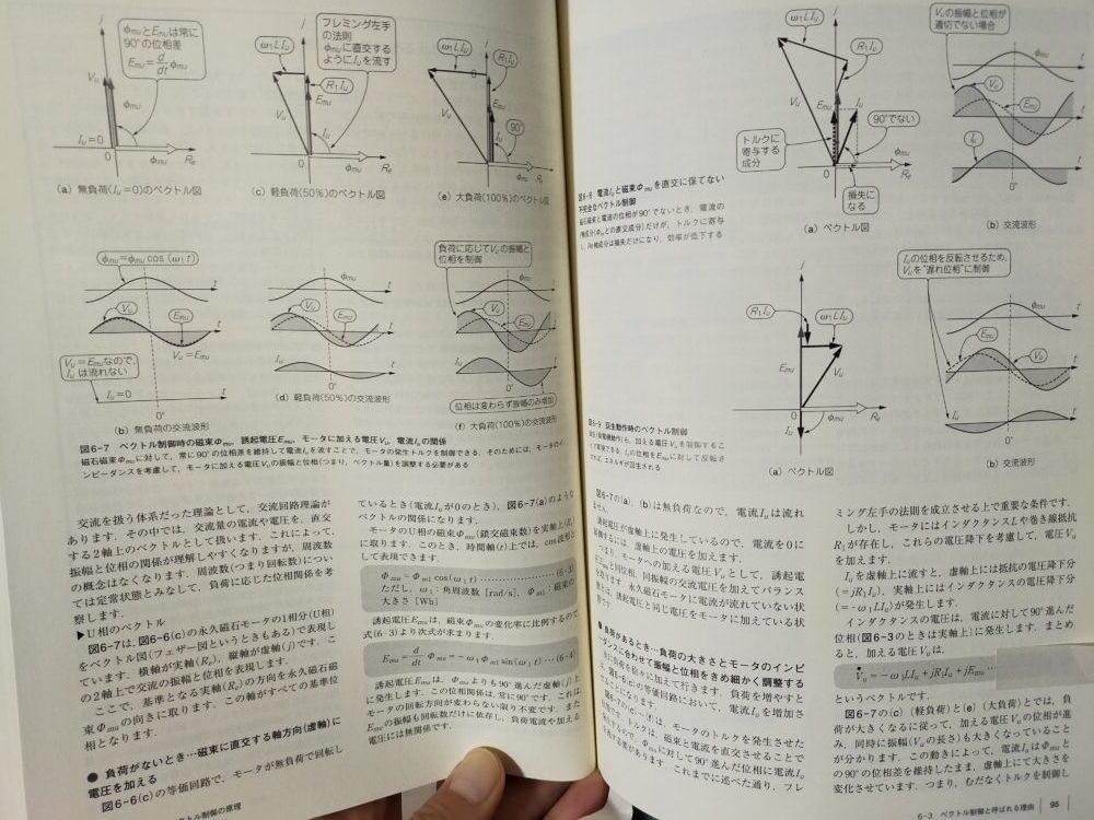 高トルク&高速応答センサレスモータ制御技術3