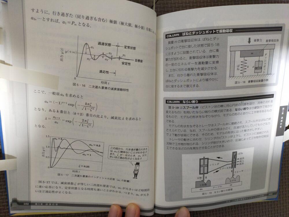 絵ときでわかる機械制御6