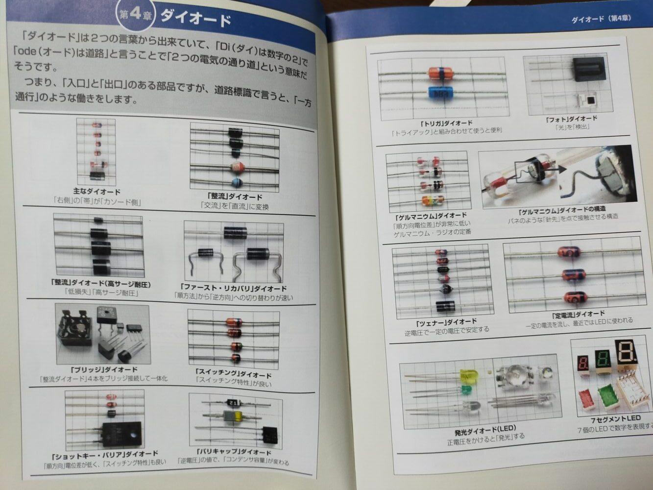 電子部品ハンドブック1
