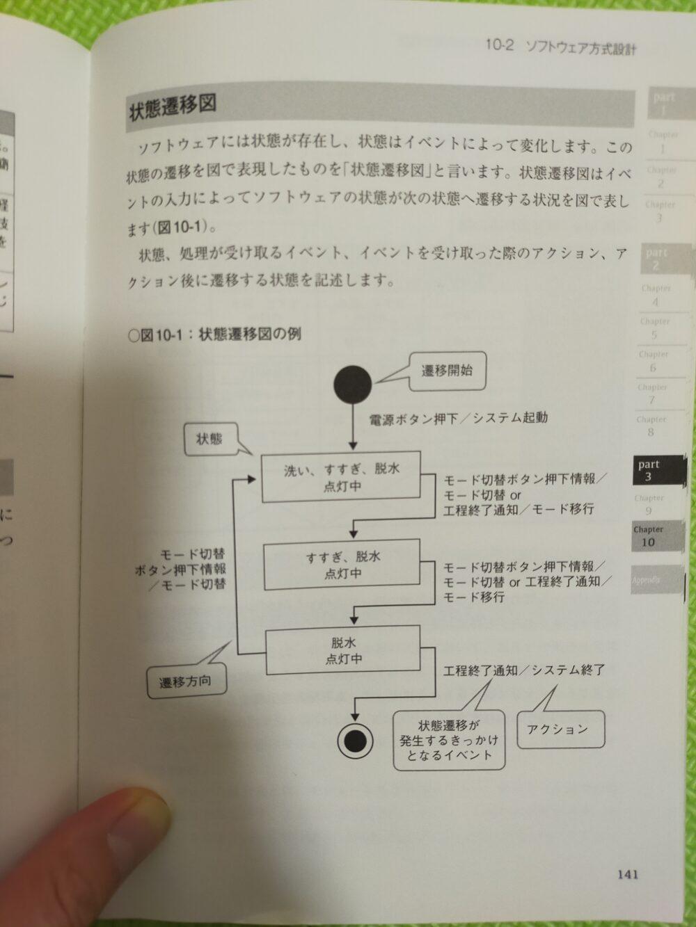 よくわかる組込みシステム開発入門1