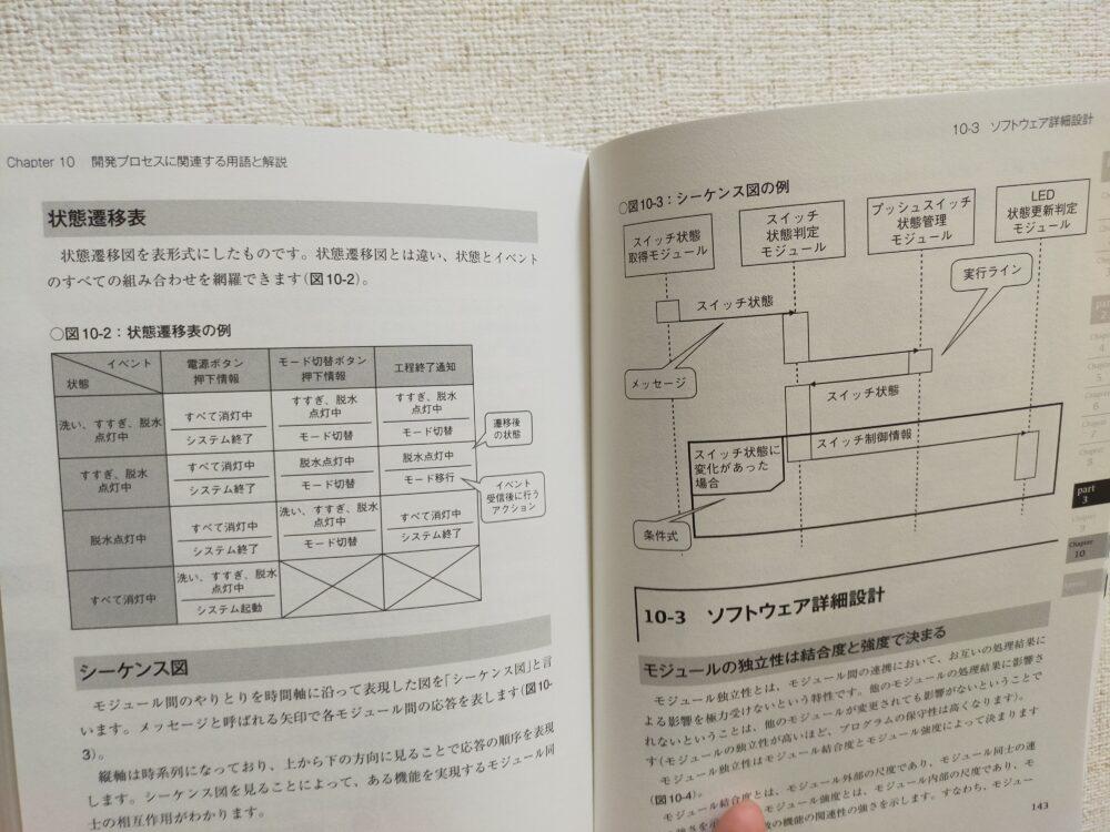 よくわかる組込みシステム開発入門2