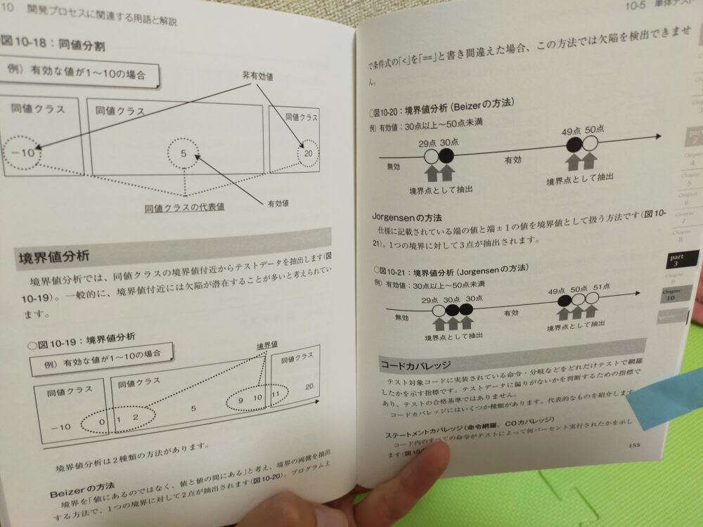 よくわかる組込みシステム開発入門3
